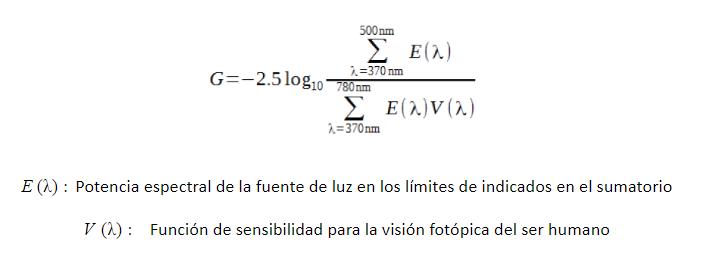 Índice Espectral G fórmula