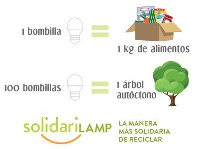 Campaña Solidarilamp de Ambilamp y Leroy Merlin