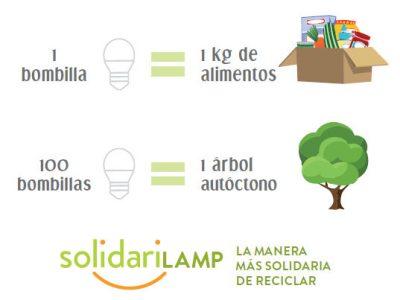 Ambilamp Solidarilamp